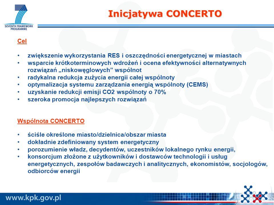 """Inicjatywa CONCERTO Cel zwiększenie wykorzystania RES i oszczędności energetycznej w miastach wsparcie krótkoterminowych wdrożeń i ocena efektywności alternatywnych rozwiązań """"niskowęglowych wspólnot radykalna redukcja zużycia energii całej wspólnoty optymalizacja systemu zarządzania energią wspólnoty (CEMS) uzyskanie redukcji emisji CO2 wspólnoty o 70% szeroka promocja najlepszych rozwiązań Wspólnota CONCERTO ściśle określone miasto/dzielnica/obszar miasta dokładnie zdefiniowany system energetyczny porozumienie władz, decydentów, uczestników lokalnego rynku energii, konsorcjum złożone z użytkowników i dostawców technologii i usług energetycznych, zespołów badawczych i analitycznych, ekonomistów, socjologów, odbiorców energii"""