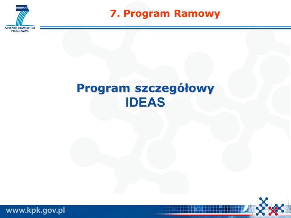 Program szczegółowy Program szczegółowy IDEAS 7. Program Ramowy
