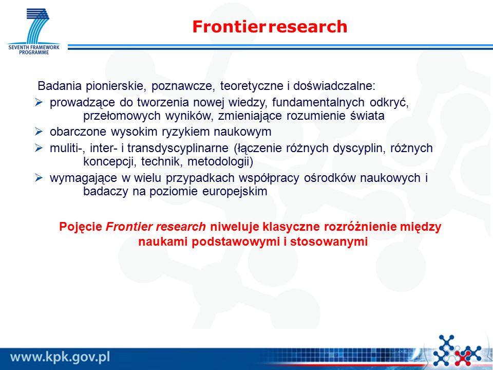 Frontier research Badania pionierskie, poznawcze, teoretyczne i doświadczalne:  prowadzące do tworzenia nowej wiedzy, fundamentalnych odkryć, przełomowych wyników, zmieniające rozumienie świata  obarczone wysokim ryzykiem naukowym  muliti-, inter- i transdyscyplinarne (łączenie różnych dyscyplin, różnych koncepcji, technik, metodologii)  wymagające w wielu przypadkach współpracy ośrodków naukowych i badaczy na poziomie europejskim Pojęcie Frontier research niweluje klasyczne rozróżnienie między naukami podstawowymi i stosowanymi