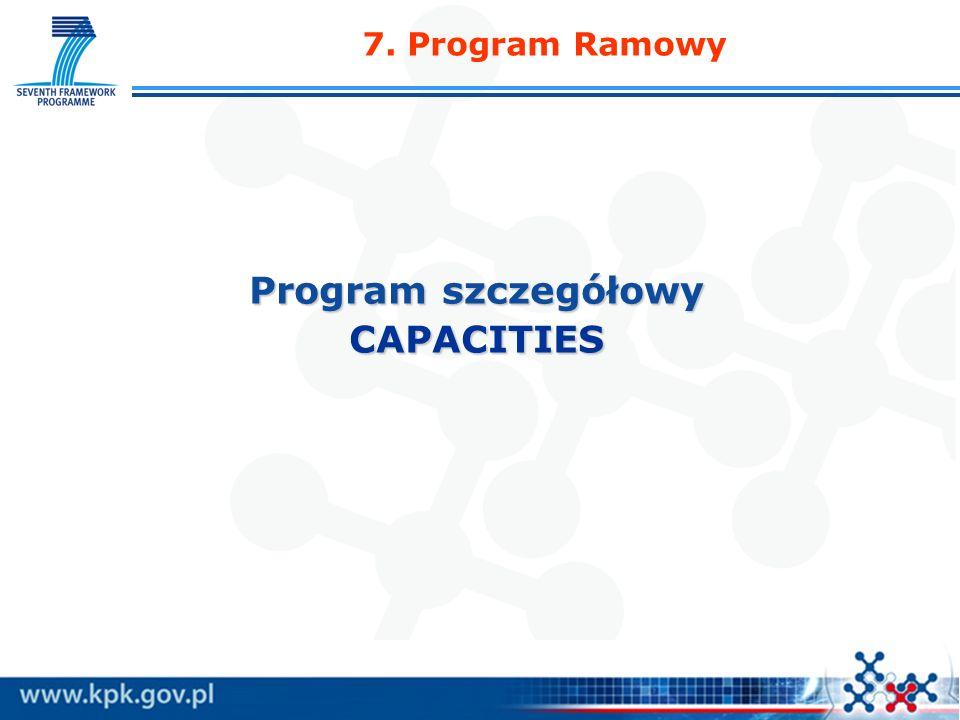 Program szczegółowy CAPACITIES 7. Program Ramowy
