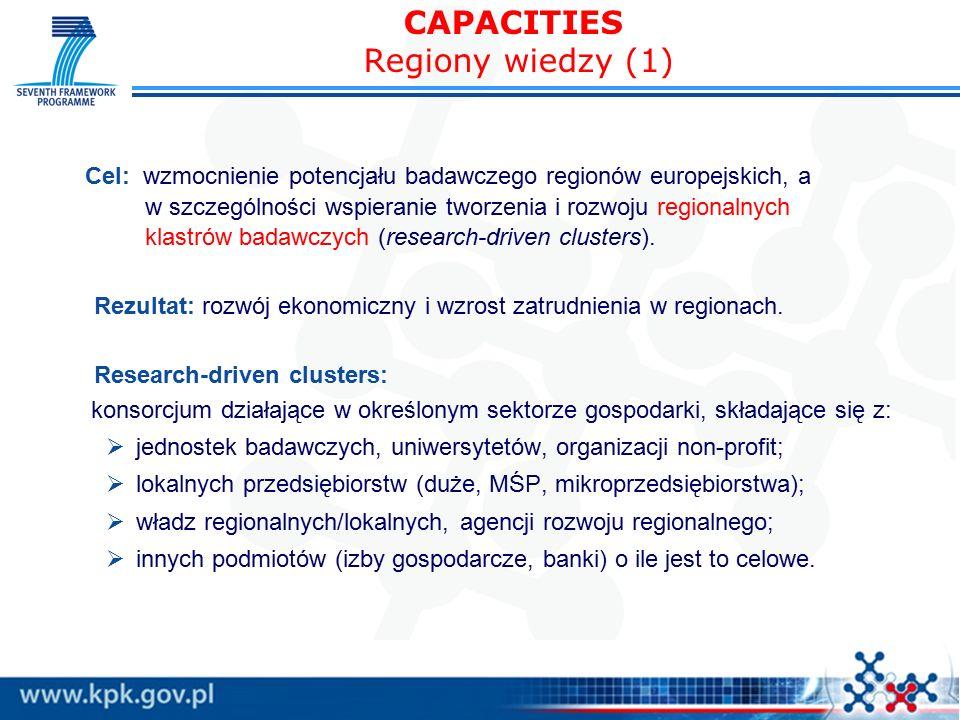 CAPACITIES Regiony wiedzy (1) Cel: wzmocnienie potencjału badawczego regionów europejskich, a w szczególności wspieranie tworzenia i rozwoju regionalnych klastrów badawczych (research-driven clusters).