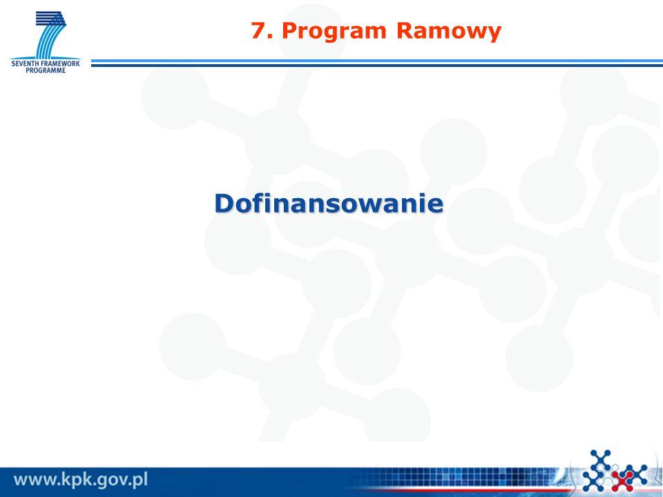 7. Program Ramowy Dofinansowanie