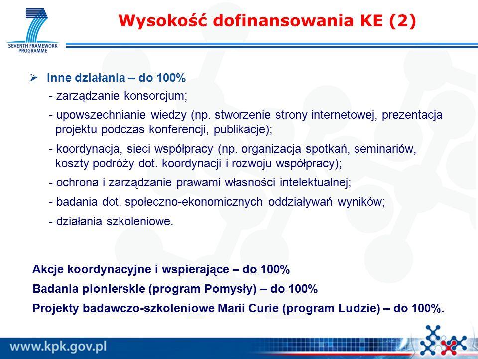 Wysokość dofinansowania KE (2)  Inne działania – do 100% - zarządzanie konsorcjum; - upowszechnianie wiedzy (np.