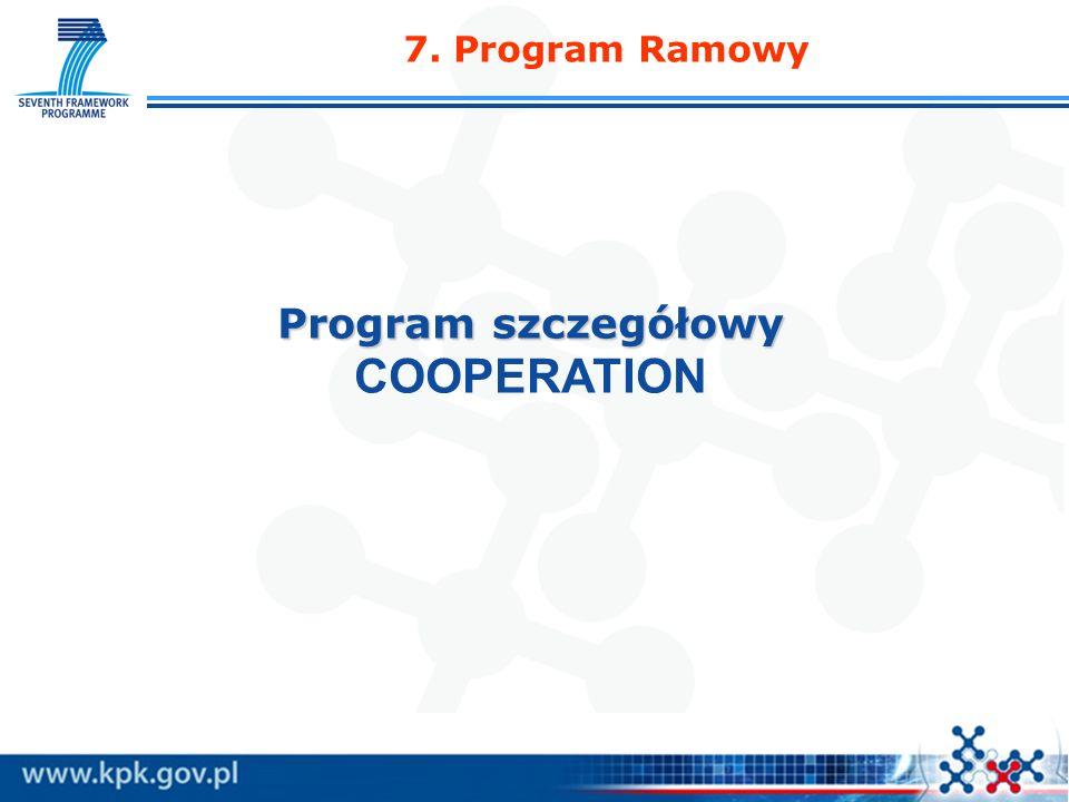 Program szczegółowy Program szczegółowy COOPERATION 7. Program Ramowy