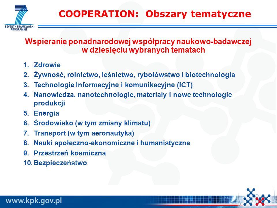 Wspieranie ponadnarodowej współpracy naukowo-badawczej w dziesięciu wybranych tematach 1.Zdrowie 2.Żywność, rolnictwo, leśnictwo, rybołówstwo i biotechnologia 3.Technologie Informacyjne i komunikacyjne (ICT) 4.Nanowiedza, nanotechnologie, materiały i nowe technologie produkcji 5.Energia 6.Środowisko (w tym zmiany klimatu) 7.Transport (w tym aeronautyka) 8.Nauki społeczno-ekonomiczne i humanistyczne 9.Przestrzeń kosmiczna 10.Bezpieczeństwo COOPERATION: Obszary tematyczne
