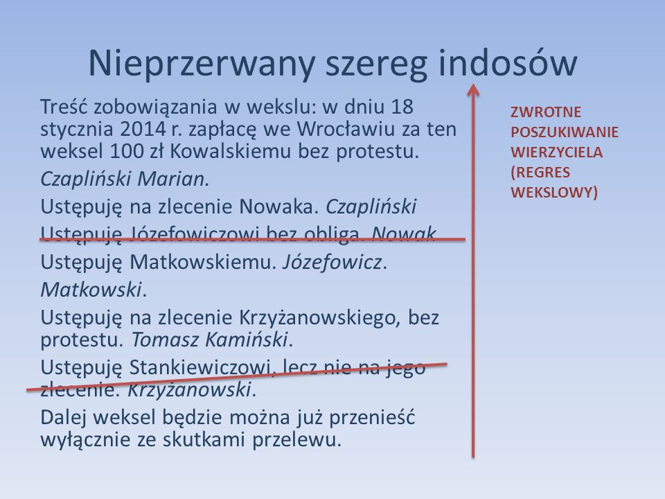 Nieprzerwany szereg indosów Treść zobowiązania w wekslu: w dniu 18 stycznia 2014 r. zapłacę we Wrocławiu za ten weksel 100 zł Kowalskiemu bez protestu