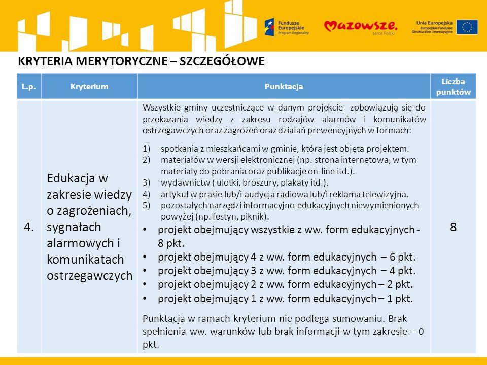 L.p.KryteriumPunktacja Liczba punktów 4. Edukacja w zakresie wiedzy o zagrożeniach, sygnałach alarmowych i komunikatach ostrzegawczych Wszystkie gminy