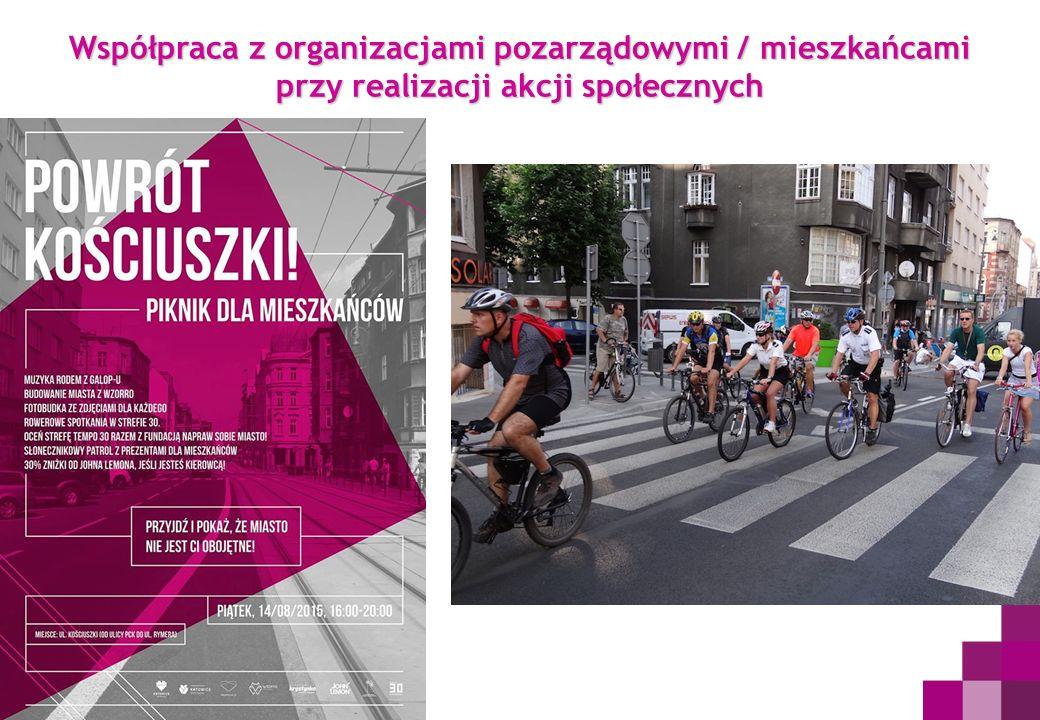 Współpraca z organizacjami pozarządowymi / mieszkańcami przy realizacji akcji społecznych