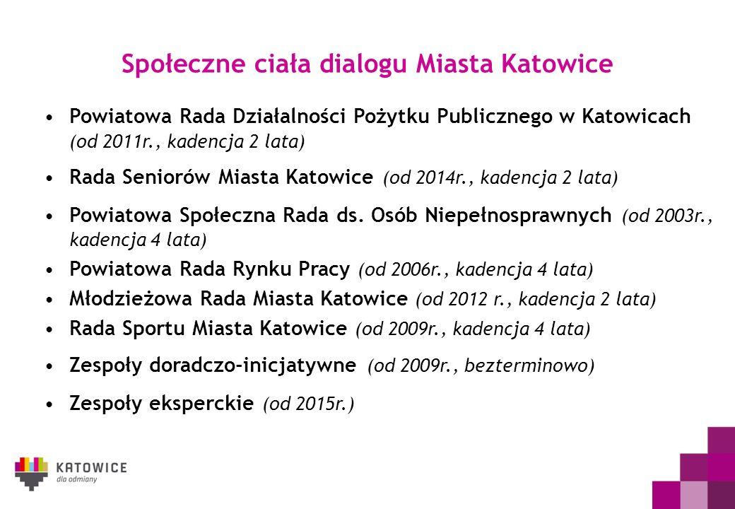 Społeczne ciała dialogu Miasta Katowice Powiatowa Rada Działalności Pożytku Publicznego w Katowicach (od 2011r., kadencja 2 lata) Rada Seniorów Miasta