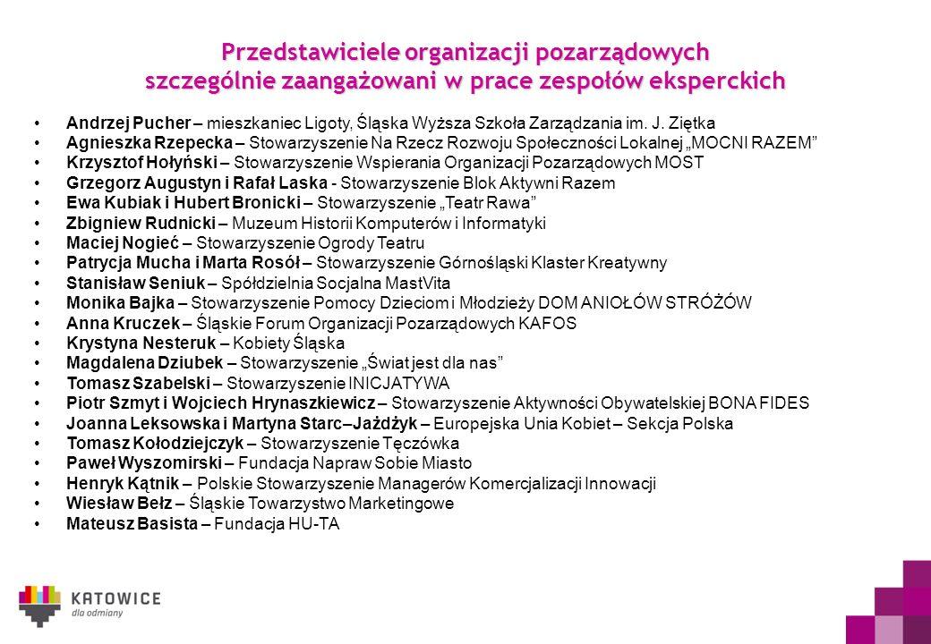 Przedstawiciele organizacji pozarządowych szczególnie zaangażowani w prace zespołów eksperckich Andrzej Pucher – mieszkaniec Ligoty, Śląska Wyższa Szk
