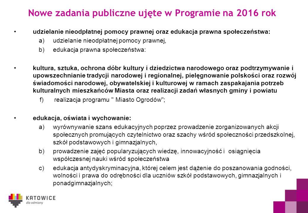 Nowe zadania publiczne ujęte w Programie na 2016 rok udzielanie nieodpłatnej pomocy prawnej oraz edukacja prawna społeczeństwa: a)udzielanie nieodpłat