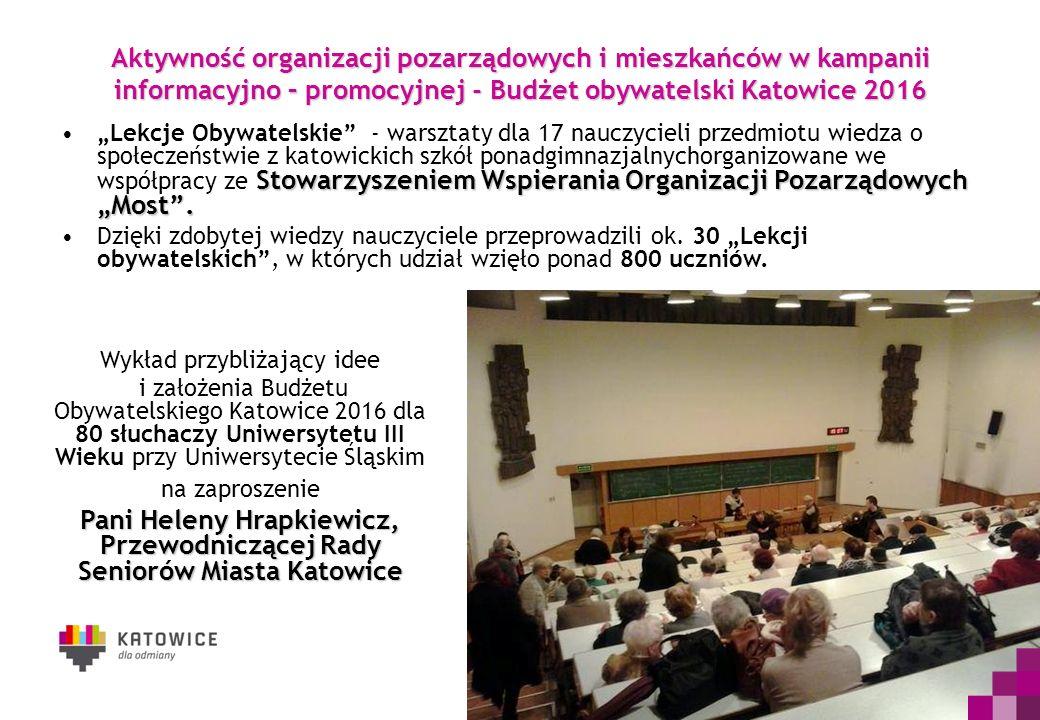 Aktywność organizacji pozarządowych i mieszkańców w kampanii informacyjno – promocyjnej - Budżet obywatelski Katowice 2016 Stowarzyszeniem Wspierania