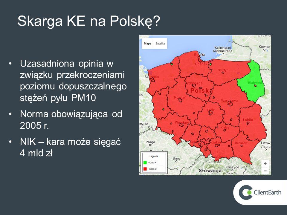 Skarga KE na Polskę? Uzasadniona opinia w związku przekroczeniami poziomu dopuszczalnego stężeń pyłu PM10 Norma obowiązująca od 2005 r. NIK – kara moż