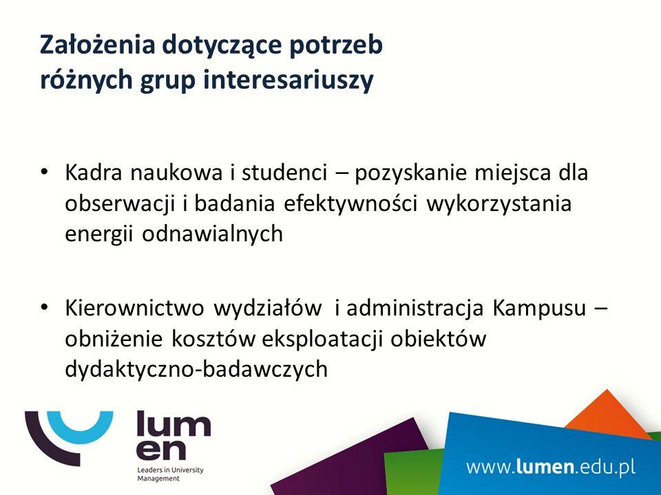 Założenia dotyczące potrzeb różnych grup interesariuszy Kadra naukowa i studenci – pozyskanie miejsca dla obserwacji i badania efektywności wykorzysta