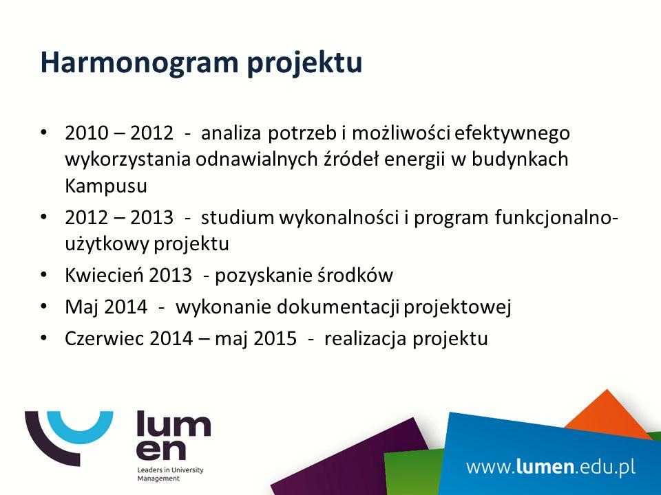 Harmonogram projektu 2010 – 2012 - analiza potrzeb i możliwości efektywnego wykorzystania odnawialnych źródeł energii w budynkach Kampusu 2012 – 2013