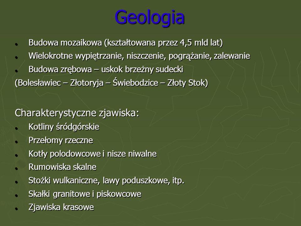 Geologia Budowa mozaikowa (kształtowana przez 4,5 mld lat) Budowa mozaikowa (kształtowana przez 4,5 mld lat) Wielokrotne wypiętrzanie, niszczenie, pog