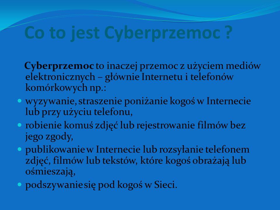 Co to jest Cyberprzemoc .