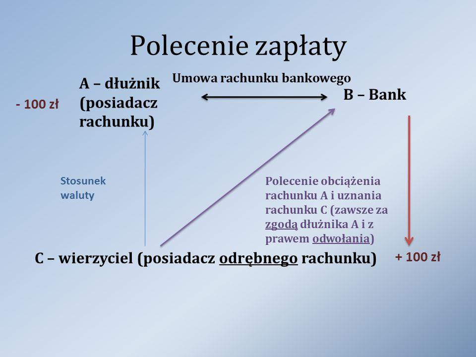 Polecenie zapłaty A – dłużnik (posiadacz rachunku) B – Bank Umowa rachunku bankowego C – wierzyciel (posiadacz odrębnego rachunku) Polecenie obciążeni
