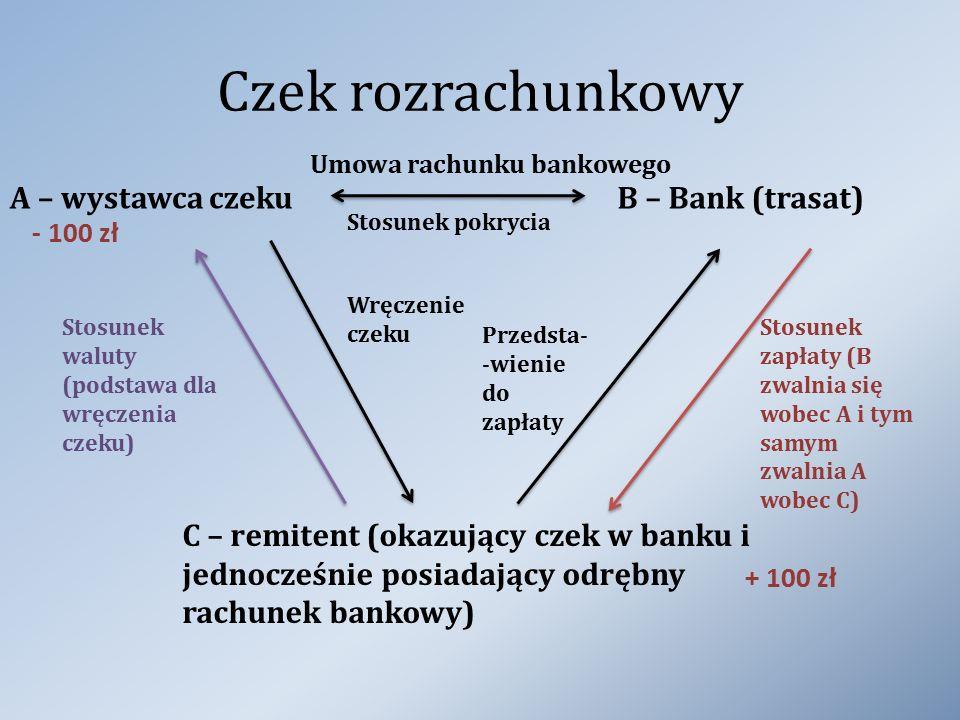 Czek rozrachunkowy A – wystawca czekuB – Bank (trasat) Umowa rachunku bankowego C – remitent (okazujący czek w banku i jednocześnie posiadający odrębn
