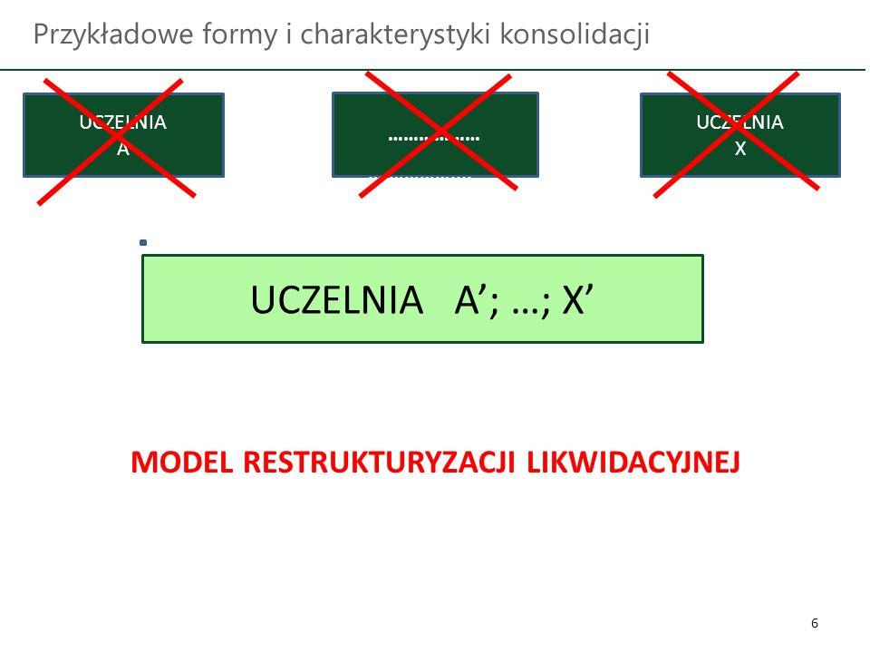 7 Przykładowe formy i charakterystyki konsolidacji RENOMOWANA UCZELNIA ZAGRANICZNA UCZELNIA A UCZELNIA B UCZELNIA ….