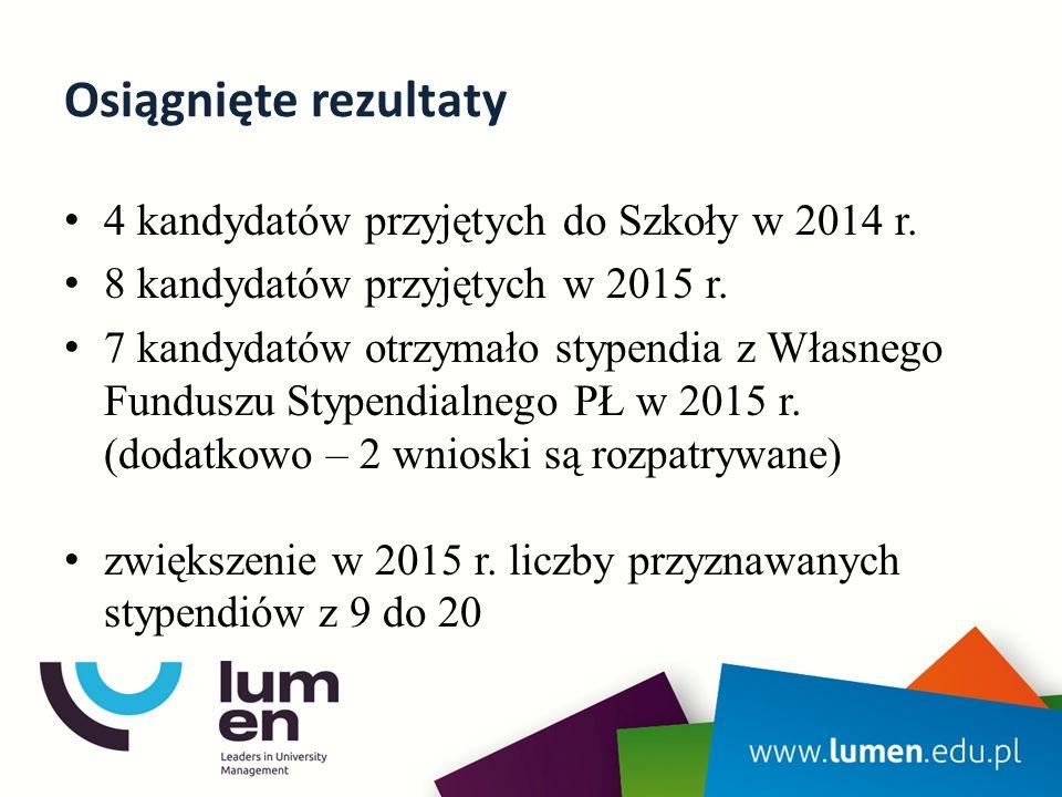 Osiągnięte rezultaty 4 kandydatów przyjętych do Szkoły w 2014 r.