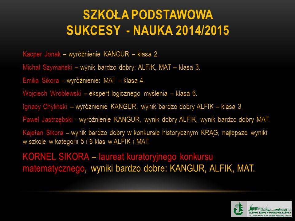SZKOŁA PODSTAWOWA SUKCESY - NAUKA 2014/2015 Kacper Jonak – wyróżnienie KANGUR – klasa 2. Michał Szymański – wynik bardzo dobry: ALFIK, MAT – klasa 3.