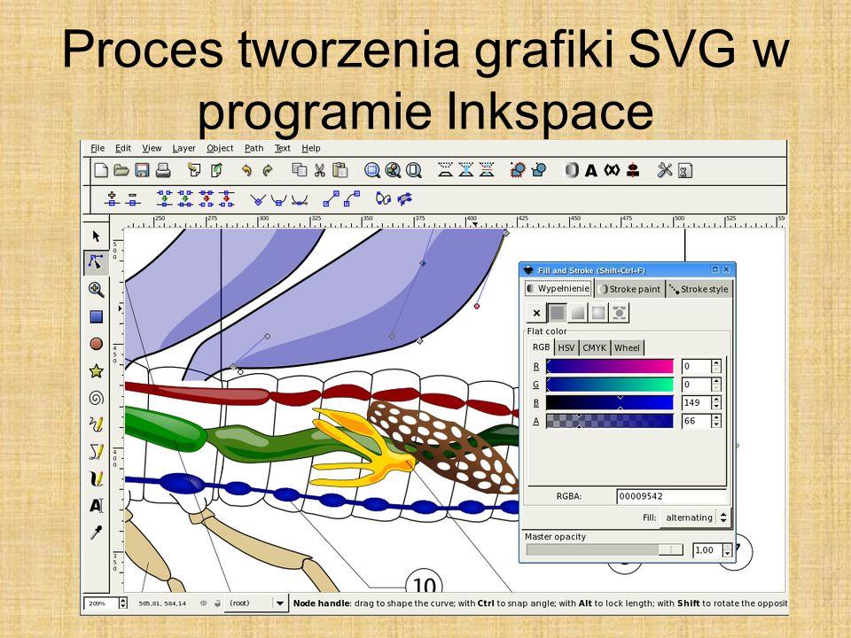 Proces tworzenia grafiki SVG w programie Inkspace