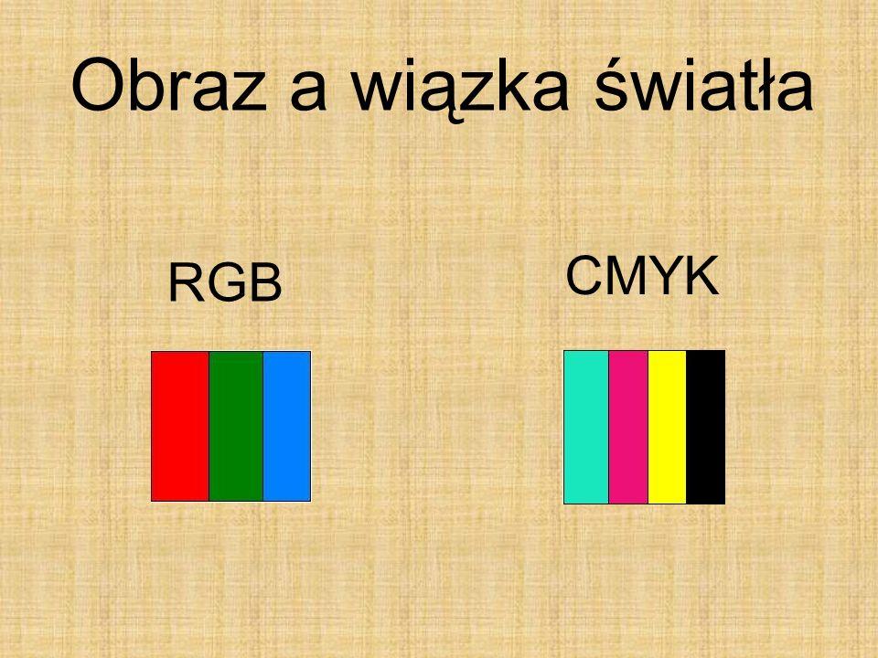 RGB CMYK Obraz a wiązka światła