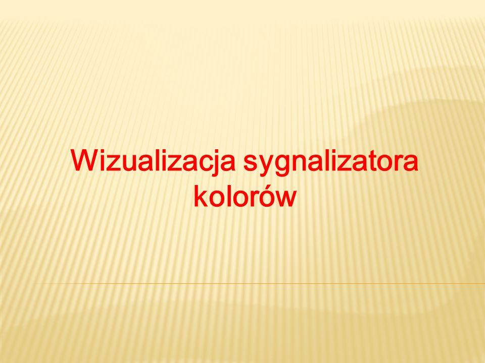 Wizualizacja sygnalizatora kolorów