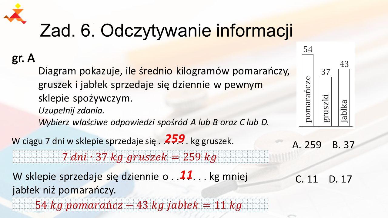 Zad. 6. Odczytywanie informacji Diagram pokazuje, ile średnio kilogramów pomarańczy, gruszek i jabłek sprzedaje się dziennie w pewnym sklepie spożywcz