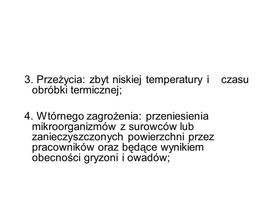 3. Przeżycia: zbyt niskiej temperatury i czasu obróbki termicznej; 4. Wtórnego zagrożenia: przeniesienia mikroorganizmów z surowców lub zanieczyszczon