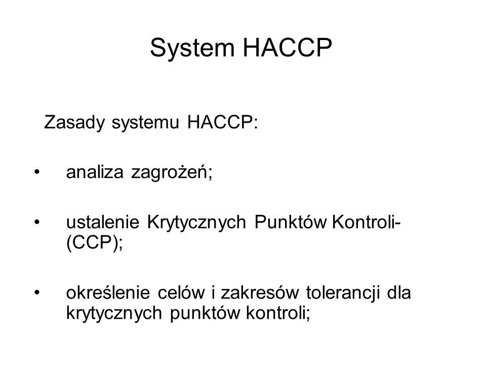 Zasady systemu HACCP: analiza zagrożeń; ustalenie Krytycznych Punktów Kontroli- (CCP); określenie celów i zakresów tolerancji dla krytycznych punktów