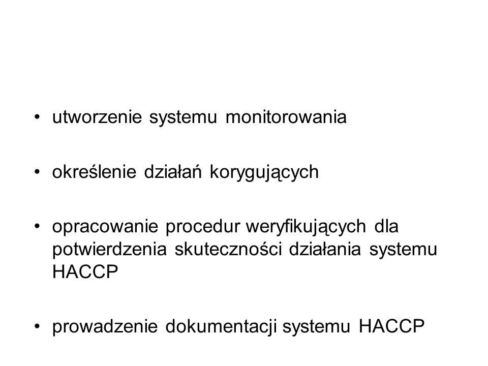 utworzenie systemu monitorowania określenie działań korygujących opracowanie procedur weryfikujących dla potwierdzenia skuteczności działania systemu