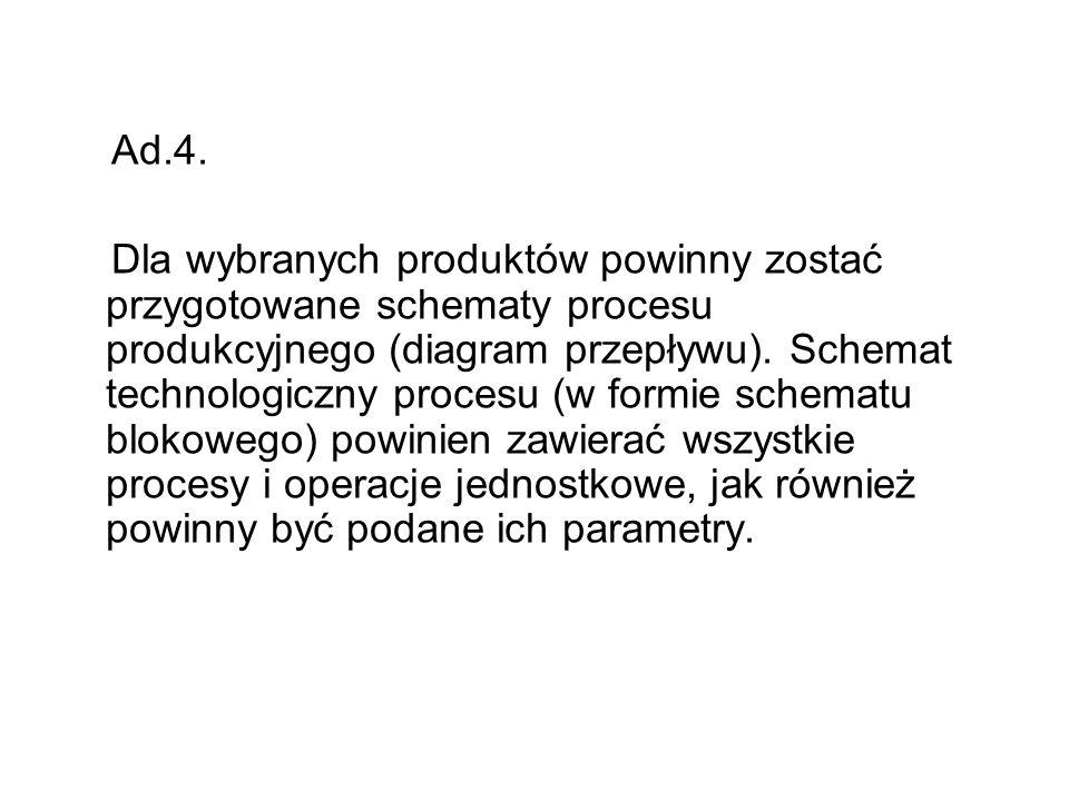 Ad.4. Dla wybranych produktów powinny zostać przygotowane schematy procesu produkcyjnego (diagram przepływu). Schemat technologiczny procesu (w formie
