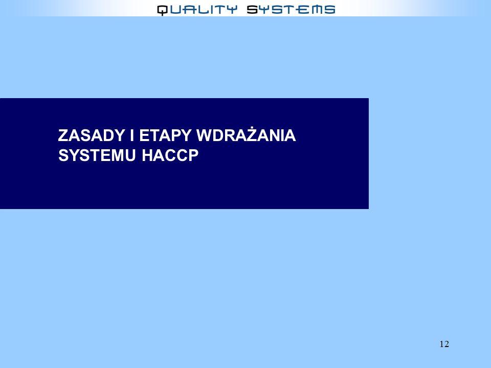 12 ZASADY I ETAPY WDRAŻANIA SYSTEMU HACCP