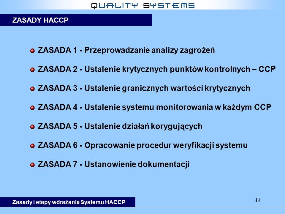 14 ZASADA 1 - Przeprowadzanie analizy zagrożeń ZASADA 2 - Ustalenie krytycznych punktów kontrolnych – CCP ZASADA 3 - Ustalenie granicznych wartości krytycznych ZASADA 4 - Ustalenie systemu monitorowania w każdym CCP ZASADA 5 - Ustalenie działań korygujących ZASADA 6 - Opracowanie procedur weryfikacji systemu ZASADA 7 - Ustanowienie dokumentacji ZASADY HACCP Zasady i etapy wdrażania Systemu HACCP
