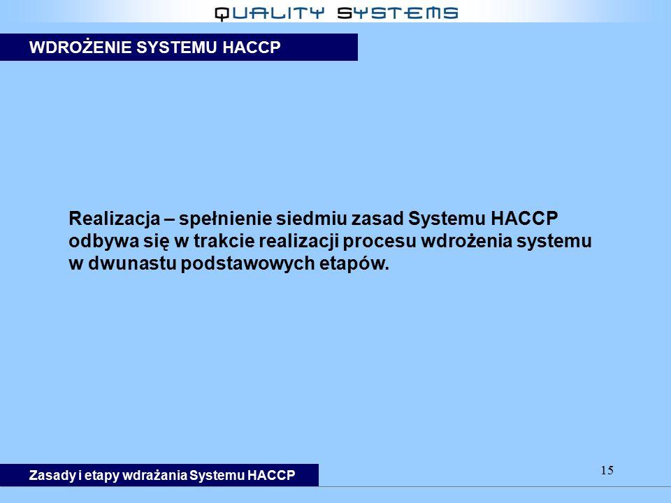 15 Realizacja – spełnienie siedmiu zasad Systemu HACCP odbywa się w trakcie realizacji procesu wdrożenia systemu w dwunastu podstawowych etapów.