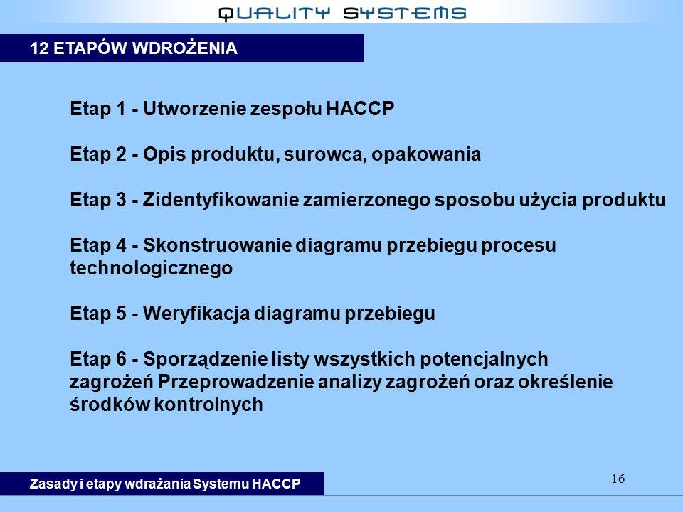 16 Etap 1 - Utworzenie zespołu HACCP Etap 2 - Opis produktu, surowca, opakowania Etap 3 - Zidentyfikowanie zamierzonego sposobu użycia produktu Etap 4