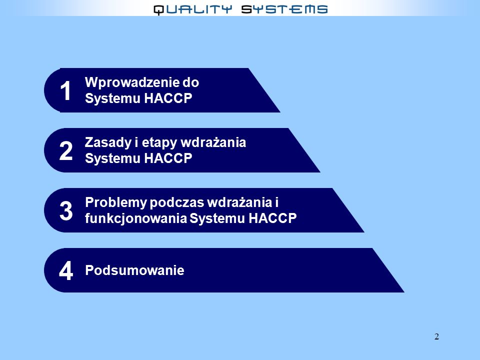 2 1 Wprowadzenie do Systemu HACCP 2 Zasady i etapy wdrażania Systemu HACCP 3 Problemy podczas wdrażania i funkcjonowania Systemu HACCP 4 Podsumowanie