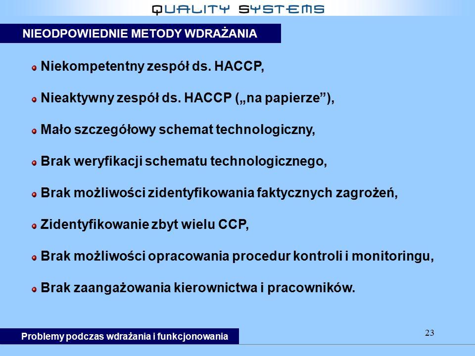 """23 Niekompetentny zespół ds. HACCP, Nieaktywny zespół ds. HACCP (""""na papierze""""), Mało szczegółowy schemat technologiczny, Brak weryfikacji schematu te"""