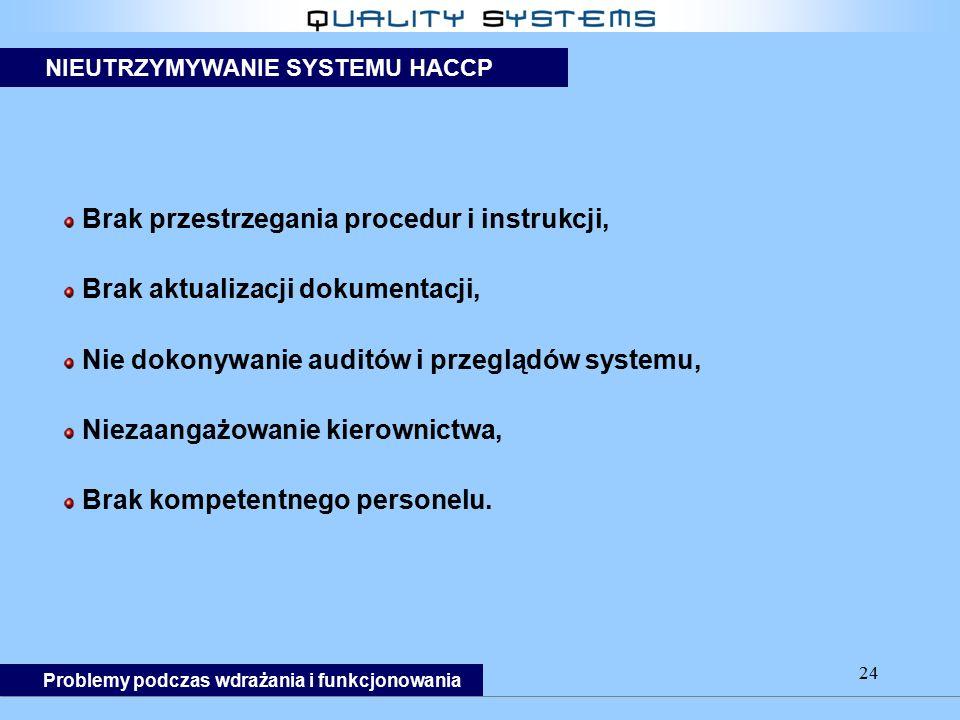 24 Brak przestrzegania procedur i instrukcji, Brak aktualizacji dokumentacji, Nie dokonywanie auditów i przeglądów systemu, Niezaangażowanie kierownictwa, Brak kompetentnego personelu.