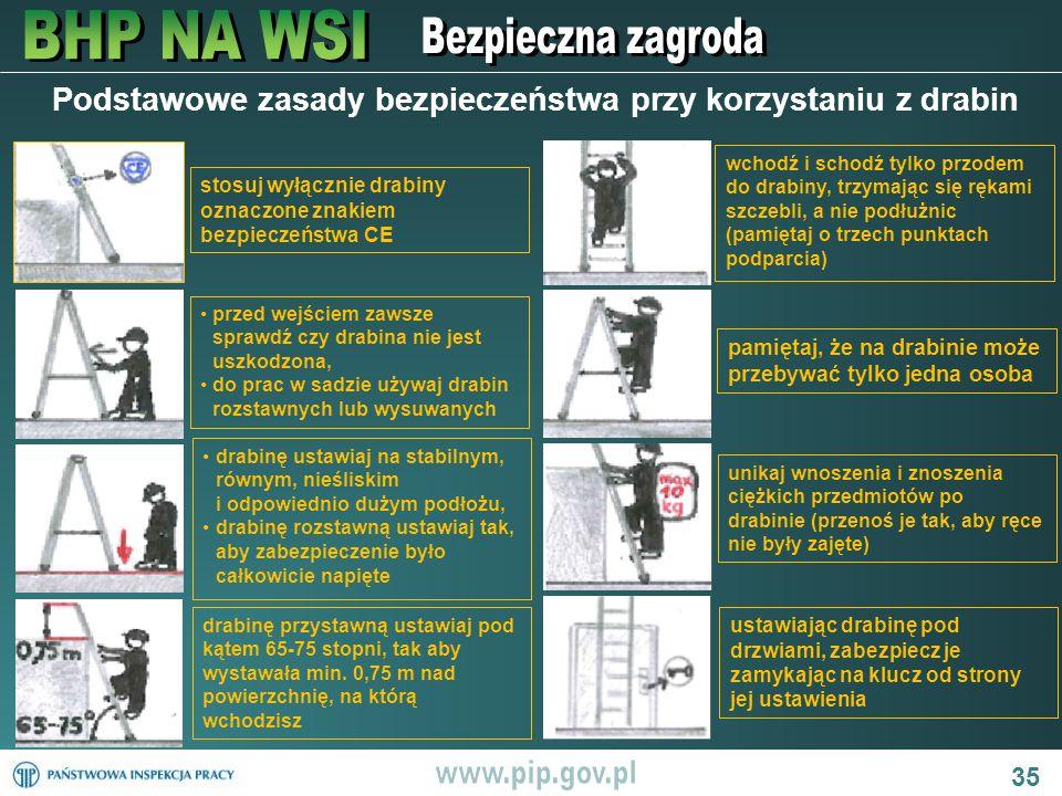 35 Podstawowe zasady bezpieczeństwa przy korzystaniu z drabin stosuj wyłącznie drabiny oznaczone znakiem bezpieczeństwa CE wchodź i schodź tylko przod