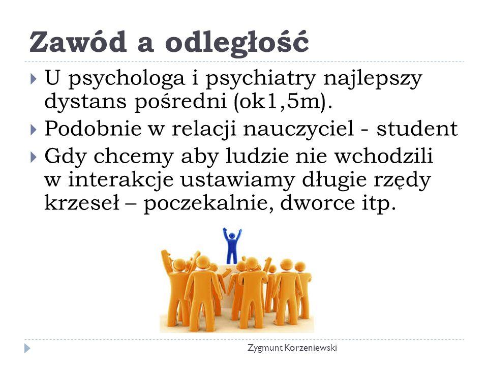 Zawód a odległość  U psychologa i psychiatry najlepszy dystans pośredni (ok1,5m).