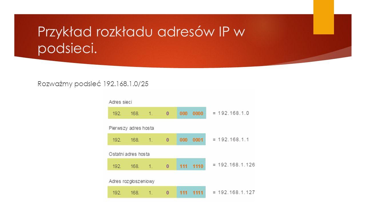 Przykład rozkładu adresów IP w podsieci. Rozważmy podsieć 192.168.1.0/25