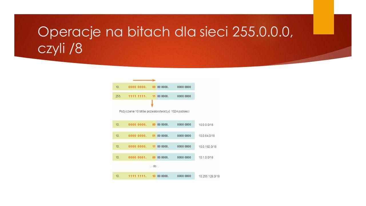 Operacje na bitach dla sieci 255.0.0.0, czyli /8