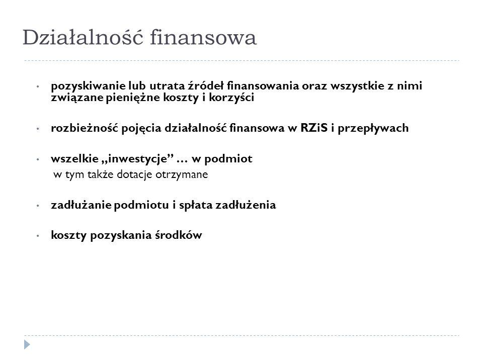 Działalność finansowa pozyskiwanie lub utrata źródeł finansowania oraz wszystkie z nimi związane pieniężne koszty i korzyści rozbieżność pojęcia dział