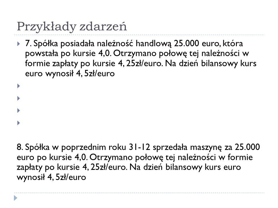 Przykłady zdarzeń  7. Spółka posiadała należność handlową 25.000 euro, która powstała po kursie 4,0. Otrzymano połowę tej należności w formie zapłaty