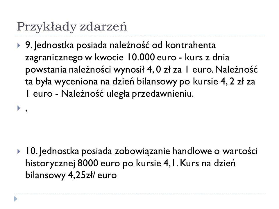 Przykłady zdarzeń  9. Jednostka posiada należność od kontrahenta zagranicznego w kwocie 10.000 euro - kurs z dnia powstania należności wynosił 4, 0 z