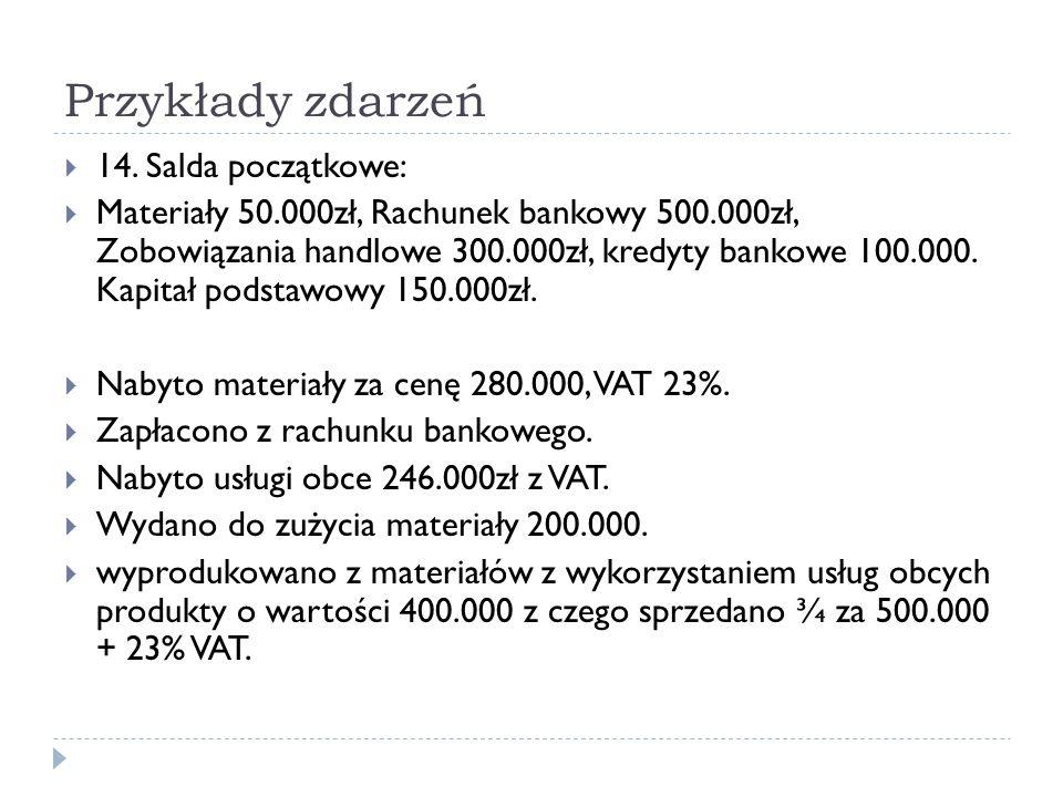 Przykłady zdarzeń  14. Salda początkowe:  Materiały 50.000zł, Rachunek bankowy 500.000zł, Zobowiązania handlowe 300.000zł, kredyty bankowe 100.000.