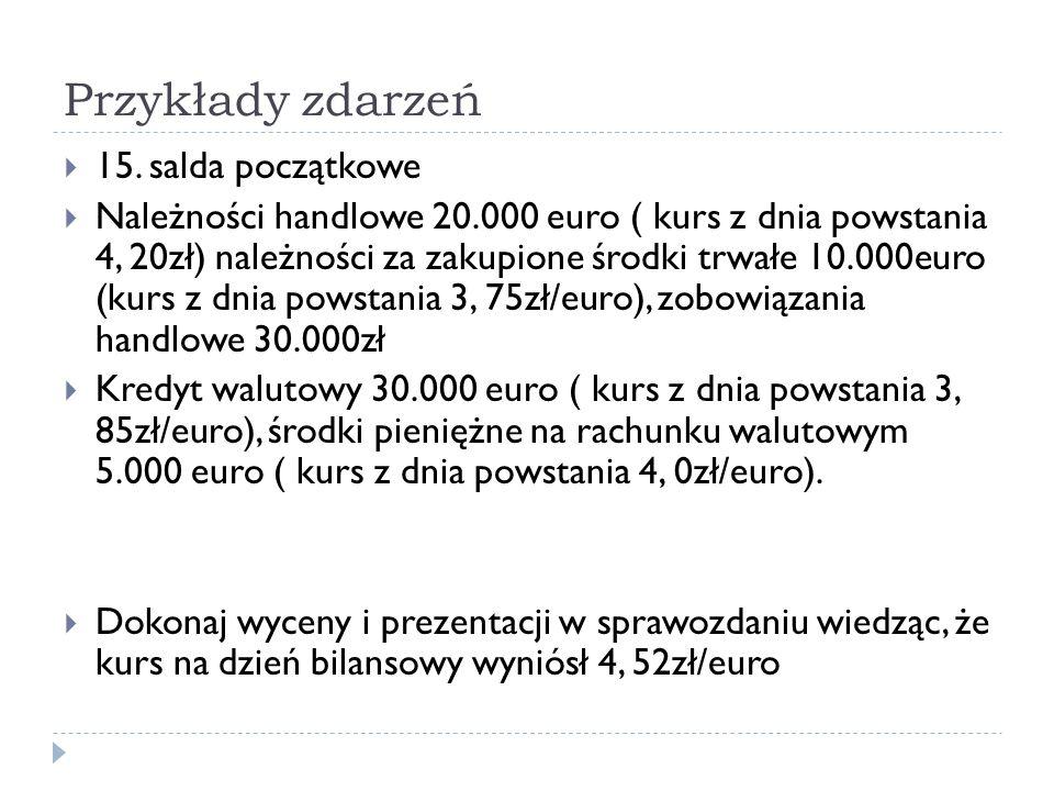 Przykłady zdarzeń  15. salda początkowe  Należności handlowe 20.000 euro ( kurs z dnia powstania 4, 20zł) należności za zakupione środki trwałe 10.0